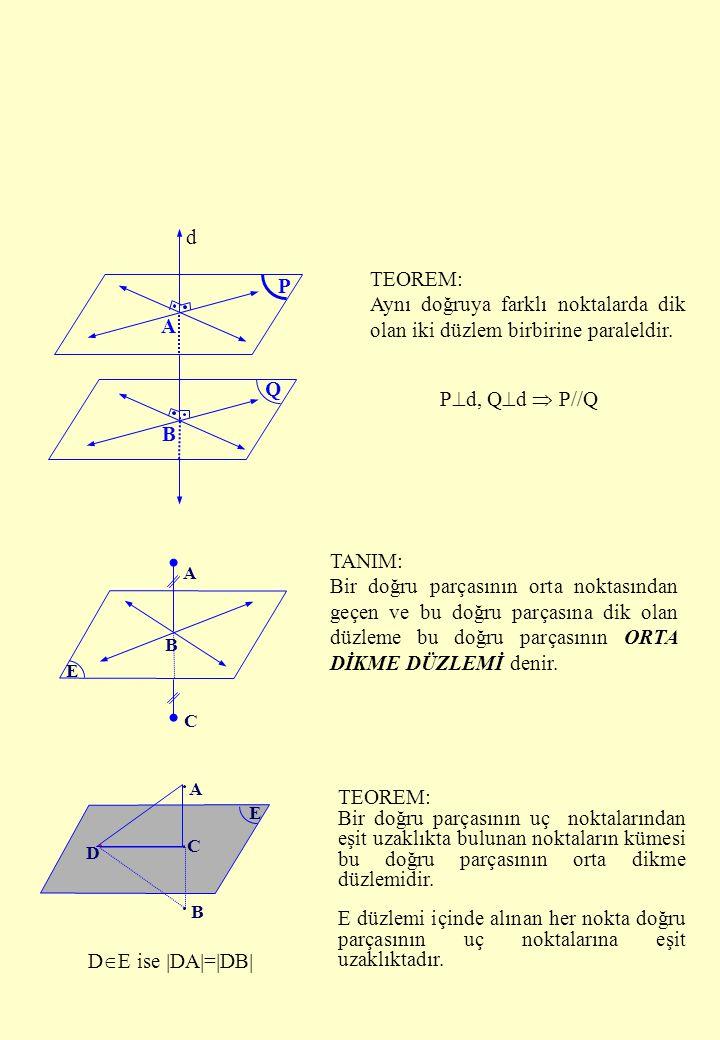 d P. Q. A. B. TEOREM: Aynı doğruya farklı noktalarda dik olan iki düzlem birbirine paraleldir.