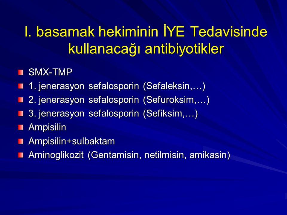 I. basamak hekiminin İYE Tedavisinde kullanacağı antibiyotikler