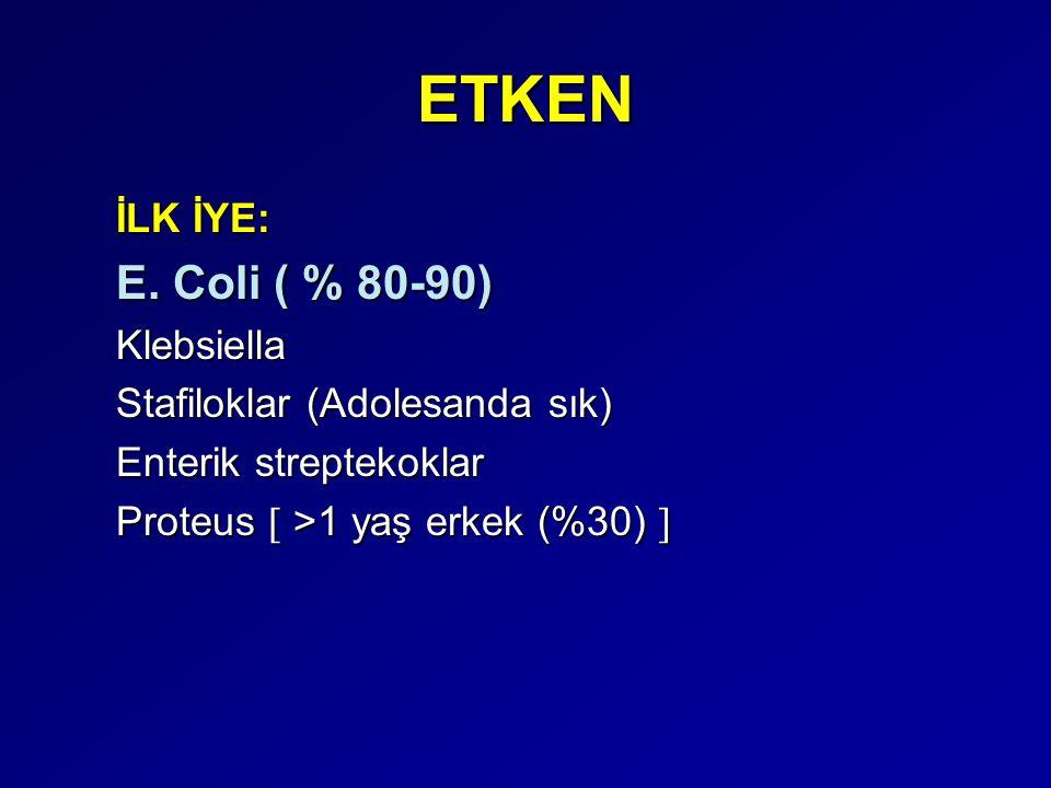 ETKEN E. Coli ( % 80-90) İLK İYE: Klebsiella