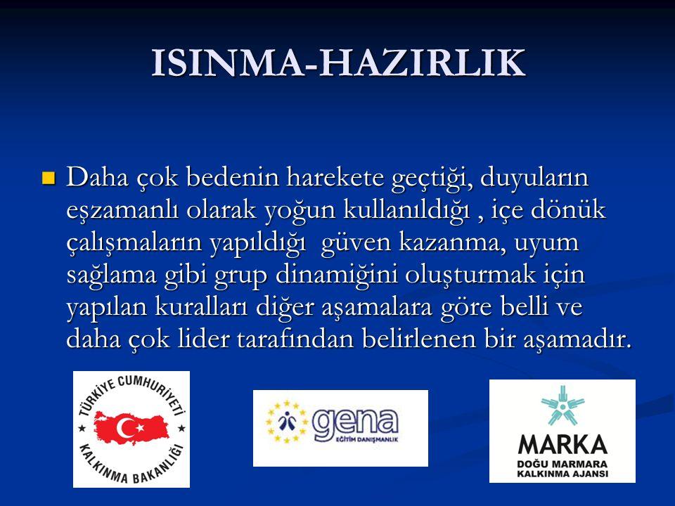 ISINMA-HAZIRLIK