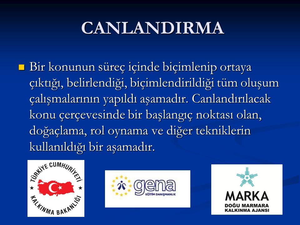 CANLANDIRMA