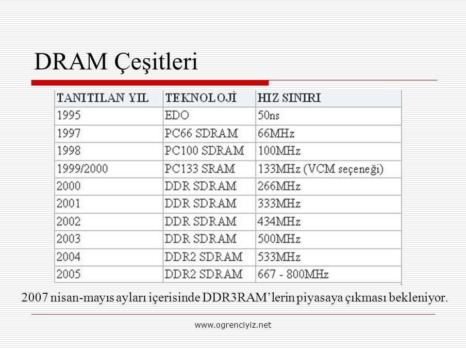 DRAM Çeşitleri 2007 nisan-mayıs ayları içerisinde DDR3RAM'lerin piyasaya çıkması bekleniyor.