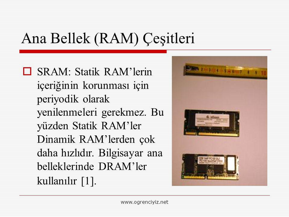 Ana Bellek (RAM) Çeşitleri