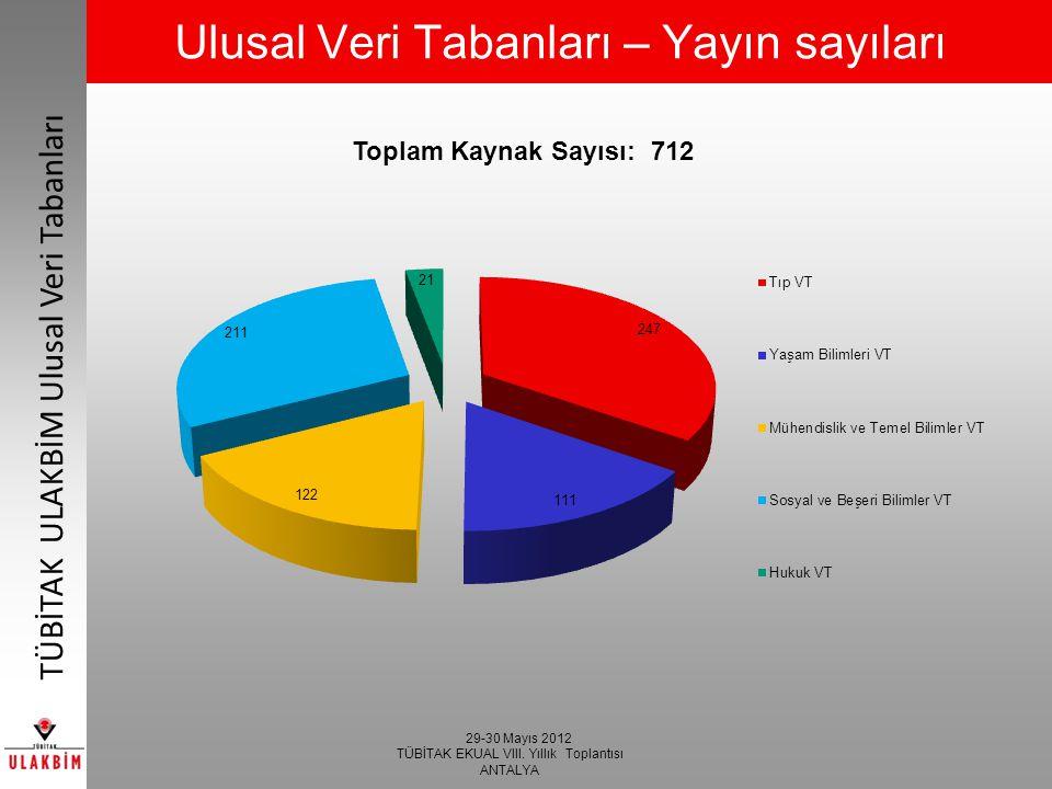 Ulusal Veri Tabanları – Yayın sayıları