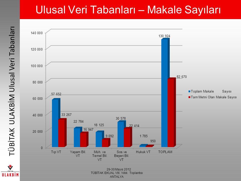 Ulusal Veri Tabanları – Makale Sayıları