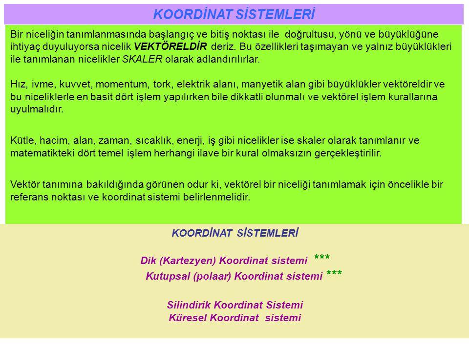 KOORDİNAT SİSTEMLERİ