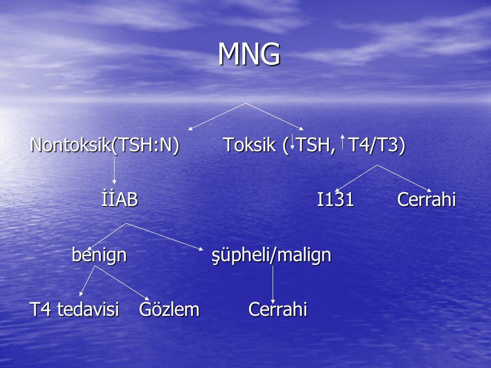 MNG Nontoksik(TSH:N) Toksik ( TSH, T4/T3) İİAB I131 Cerrahi