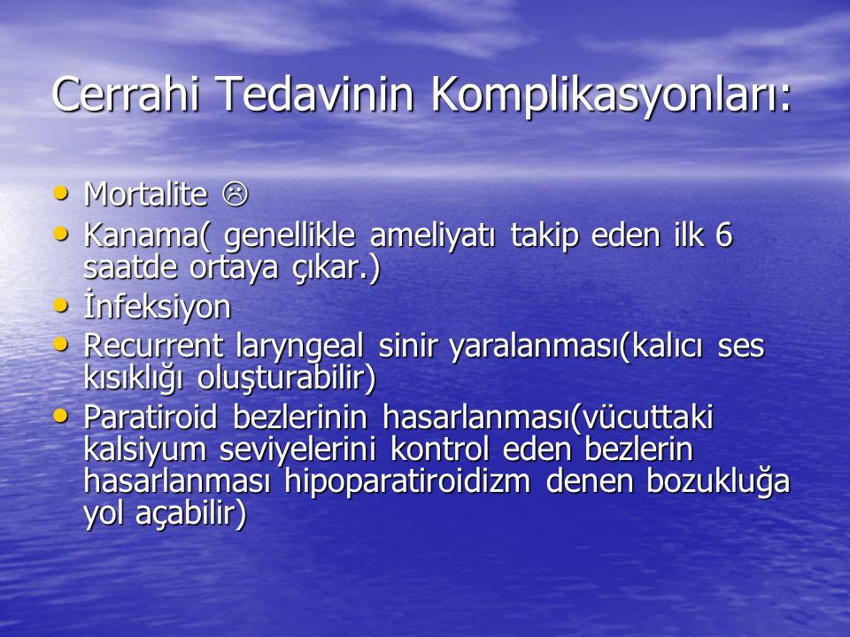 Cerrahi Tedavinin Komplikasyonları: