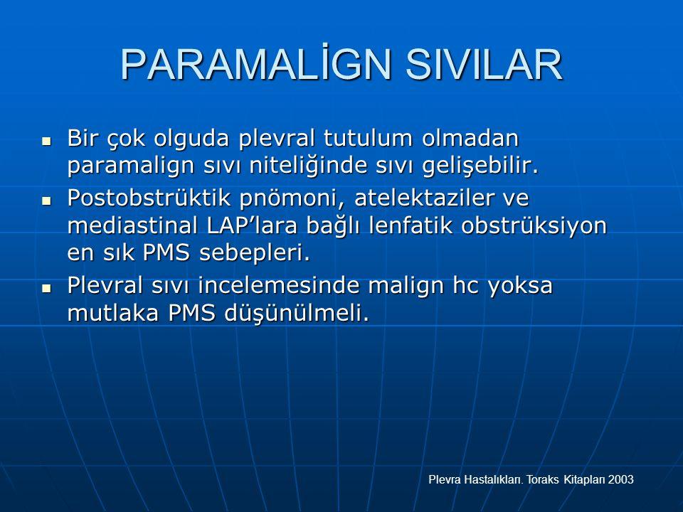 PARAMALİGN SIVILAR Bir çok olguda plevral tutulum olmadan paramalign sıvı niteliğinde sıvı gelişebilir.