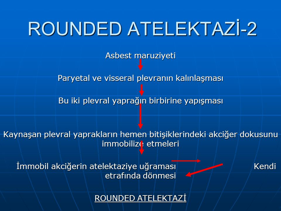 ROUNDED ATELEKTAZİ-2 Asbest maruziyeti