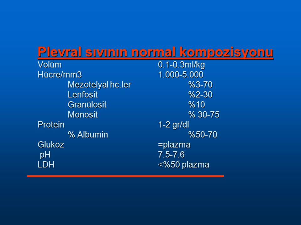 Plevral sıvının normal kompozisyonu Volüm. 1-0. 3ml/kg Hücre/mm3. 1