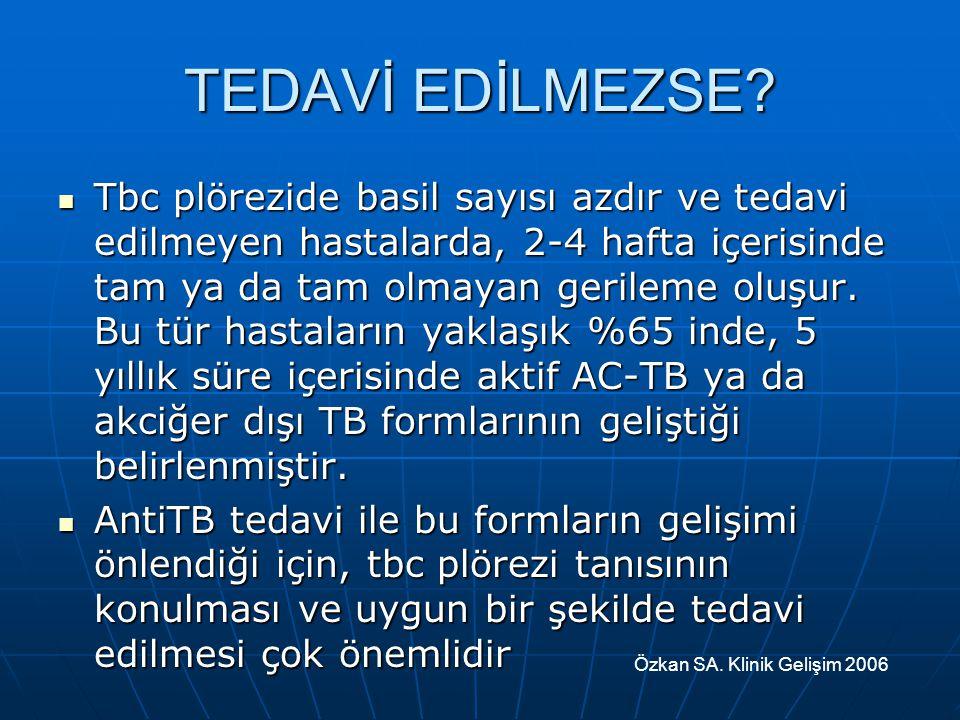 TEDAVİ EDİLMEZSE