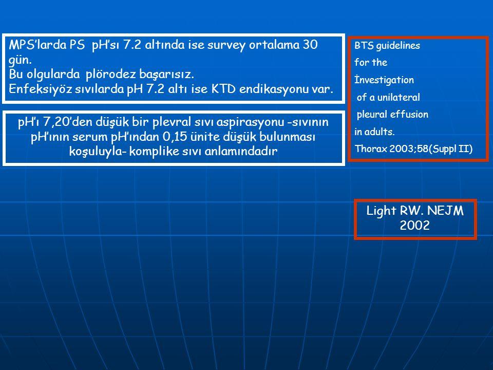 MPS'larda PS pH'sı 7.2 altında ise survey ortalama 30 gün.