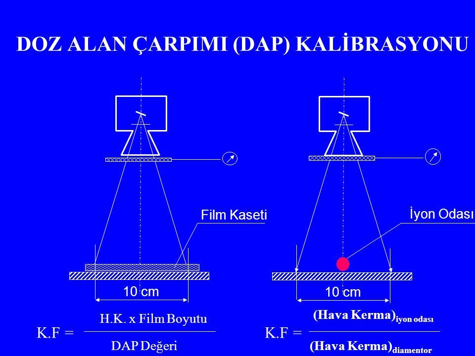 DOZ ALAN ÇARPIMI (DAP) KALİBRASYONU