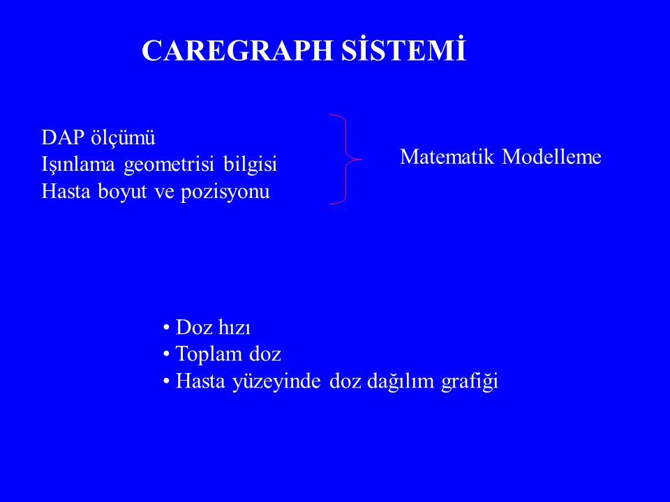 CAREGRAPH SİSTEMİ DAP ölçümü Işınlama geometrisi bilgisi