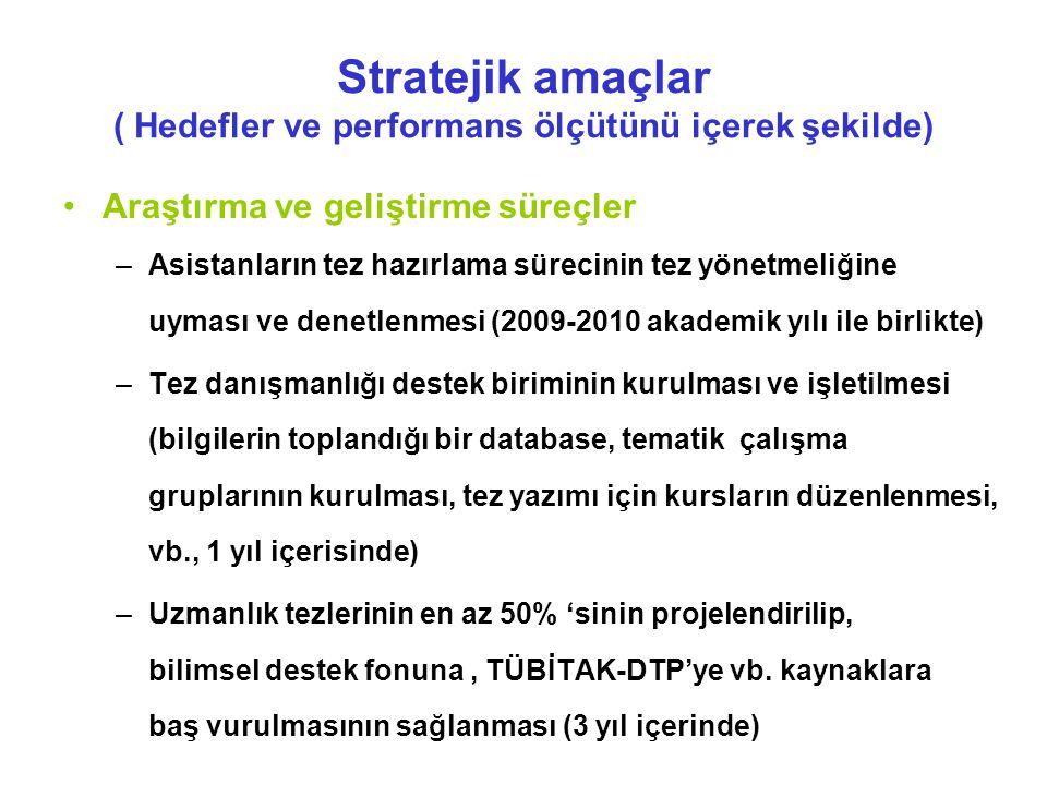 Stratejik amaçlar ( Hedefler ve performans ölçütünü içerek şekilde)