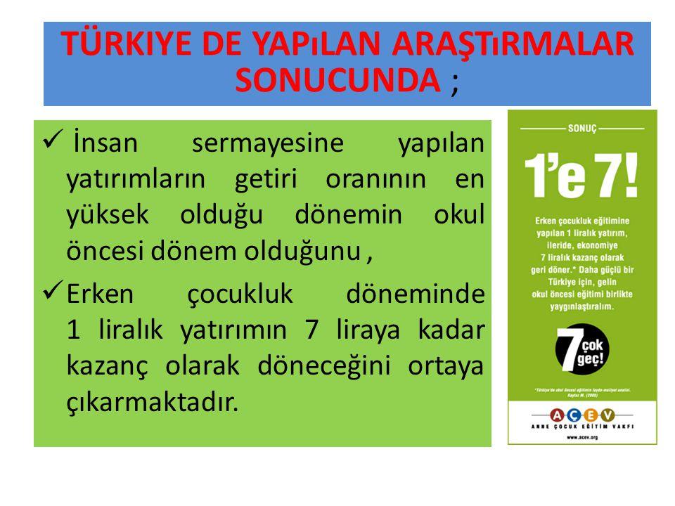Türkiye de Yapılan Araştırmalar Sonucunda ;