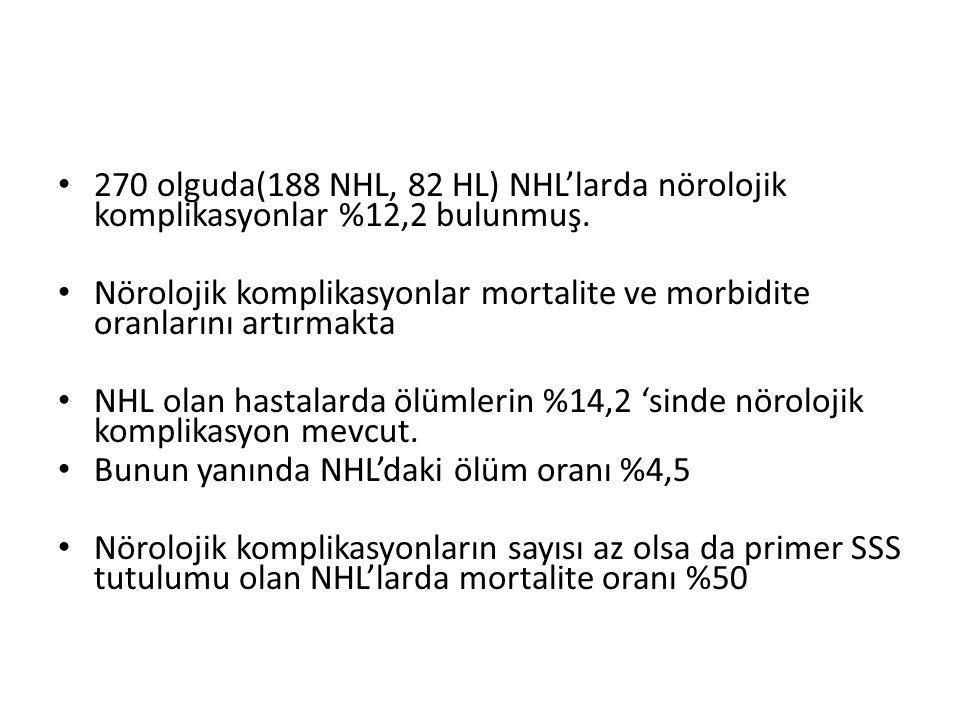 270 olguda(188 NHL, 82 HL) NHL'larda nörolojik komplikasyonlar %12,2 bulunmuş.
