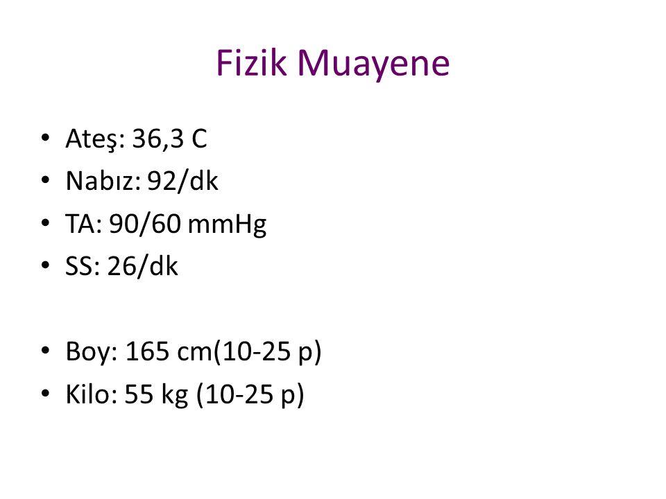 Fizik Muayene Ateş: 36,3 C Nabız: 92/dk TA: 90/60 mmHg SS: 26/dk