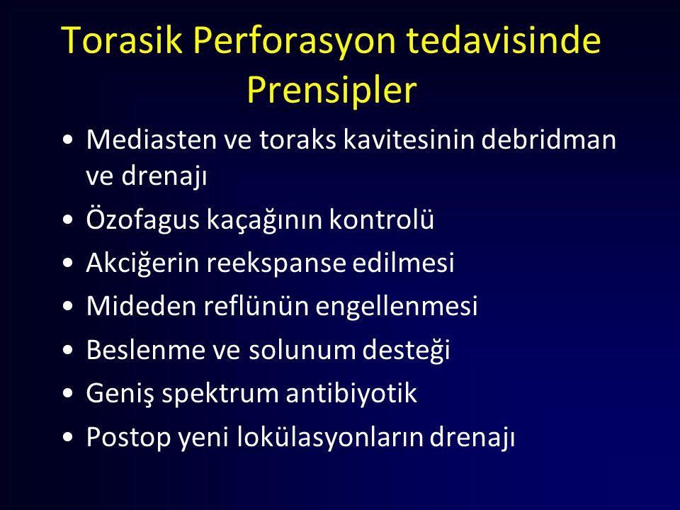 Torasik Perforasyon tedavisinde Prensipler