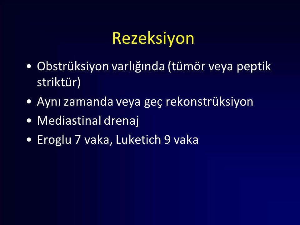 Rezeksiyon Obstrüksiyon varlığında (tümör veya peptik striktür)
