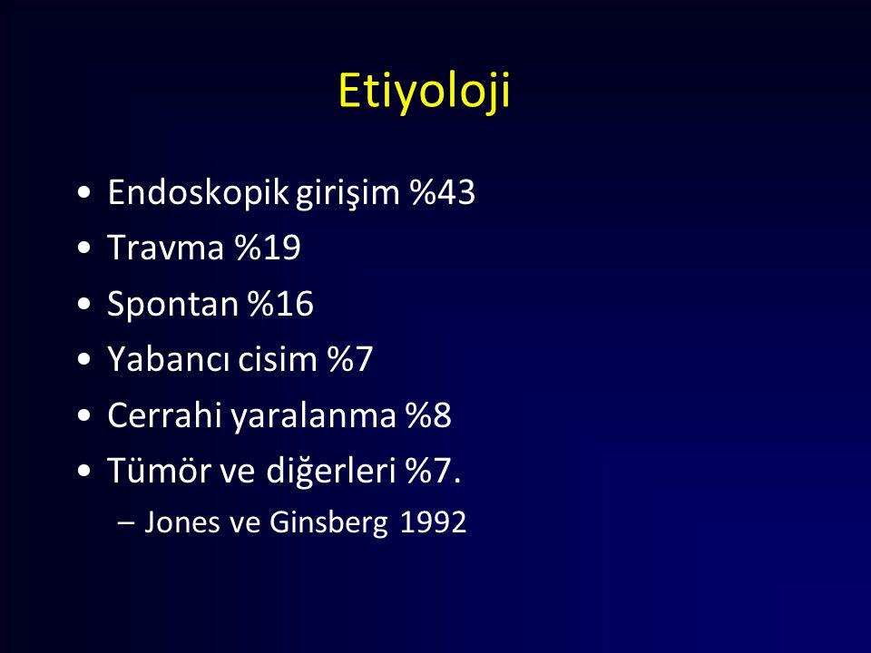 Etiyoloji Endoskopik girişim %43 Travma %19 Spontan %16