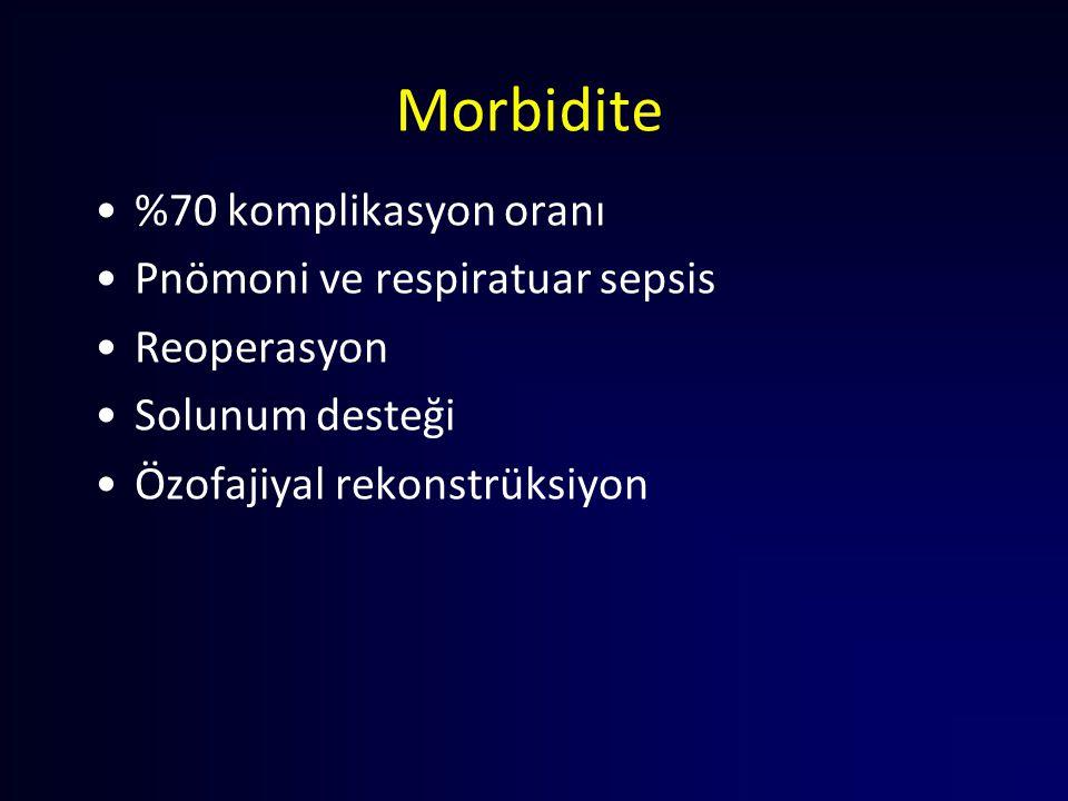 Morbidite %70 komplikasyon oranı Pnömoni ve respiratuar sepsis