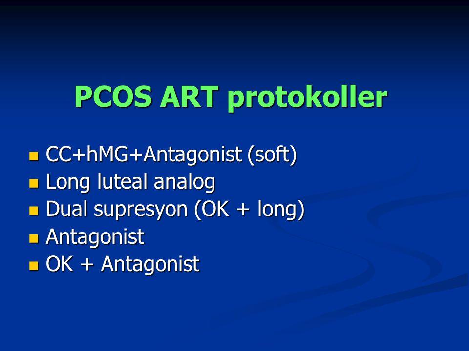 PCOS ART protokoller CC+hMG+Antagonist (soft) Long luteal analog