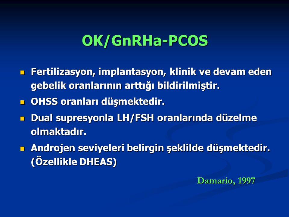 OK/GnRHa-PCOS Damario, 1997