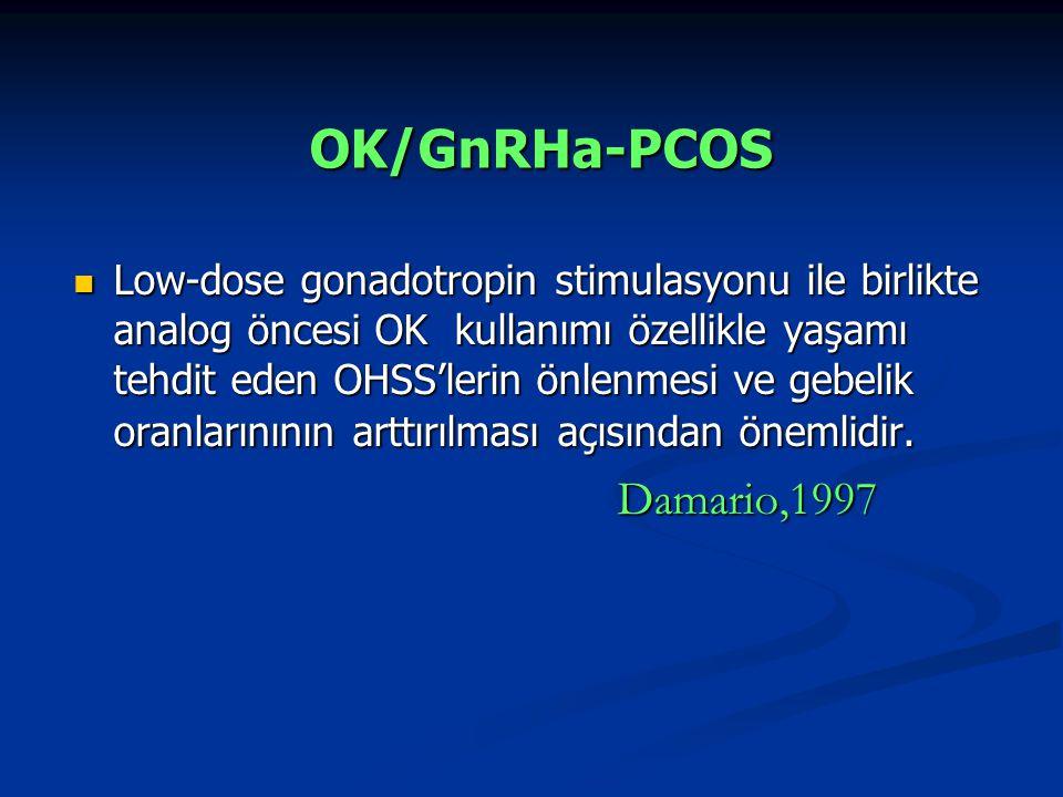 OK/GnRHa-PCOS Damario,1997