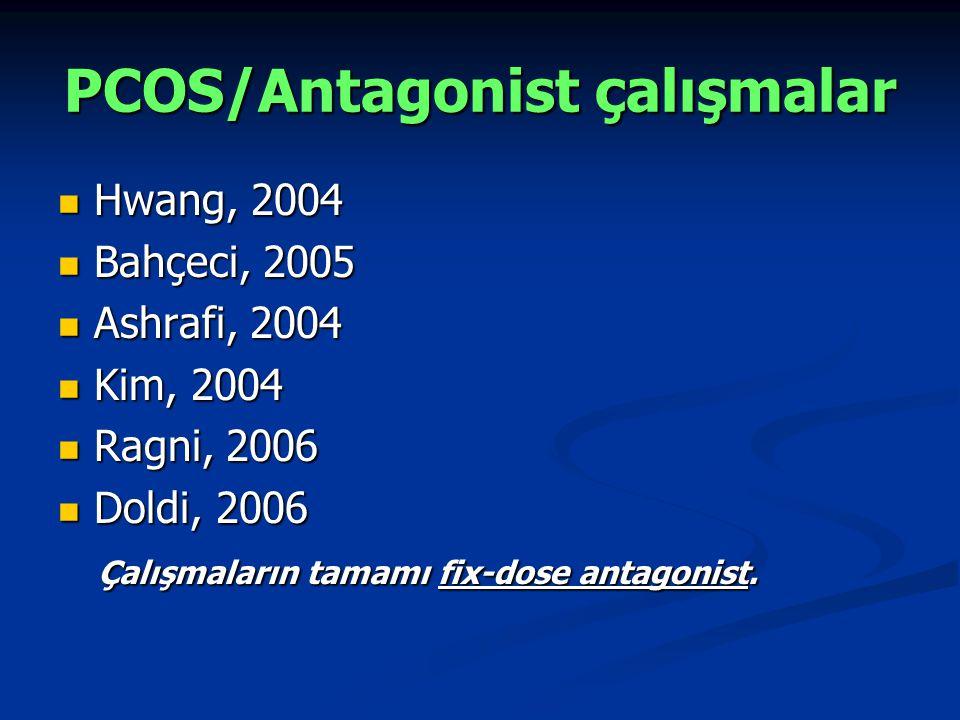 PCOS/Antagonist çalışmalar
