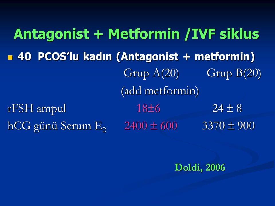 Antagonist + Metformin /IVF siklus
