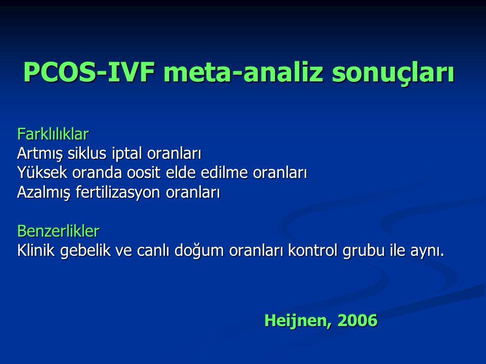 PCOS-IVF meta-analiz sonuçları
