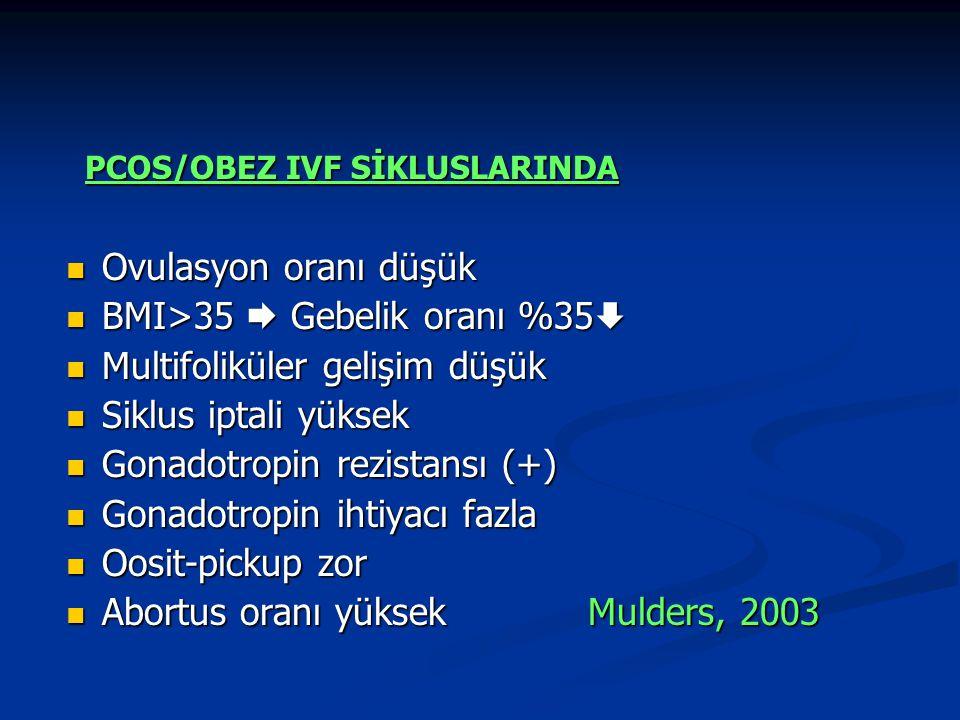 PCOS/OBEZ IVF SİKLUSLARINDA