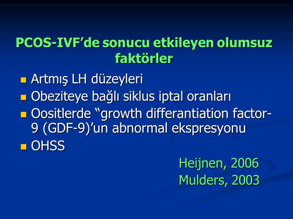 PCOS-IVF'de sonucu etkileyen olumsuz faktörler