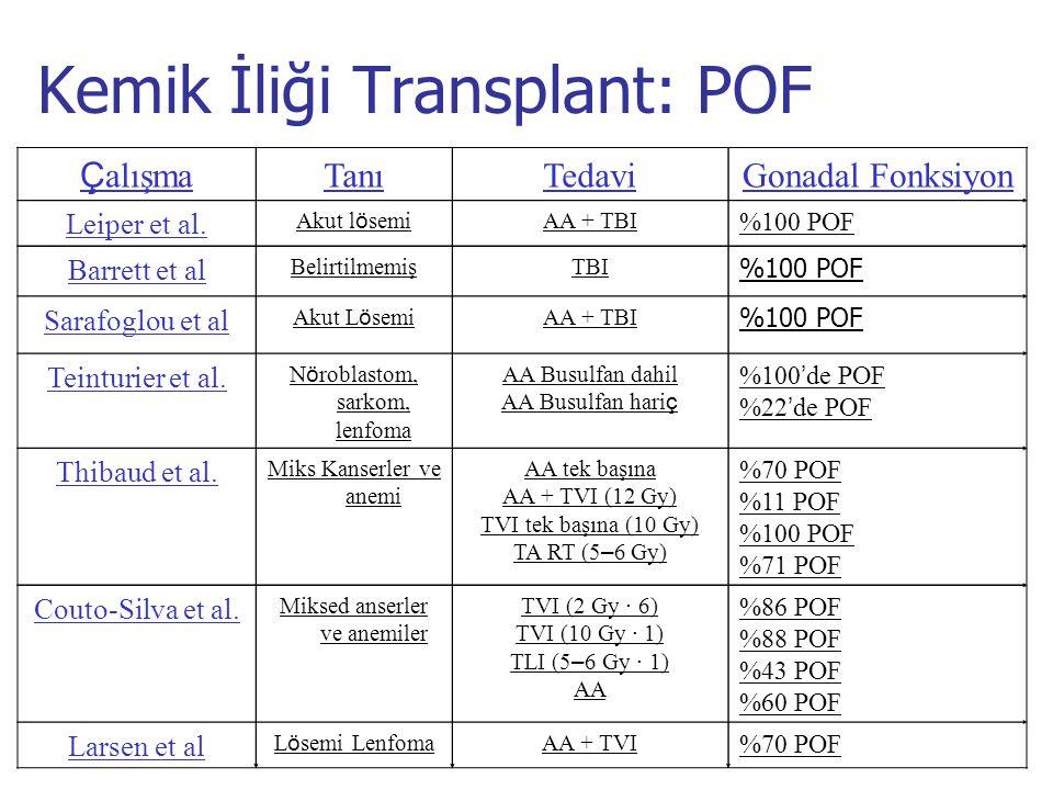 Kemik İliği Transplant: POF