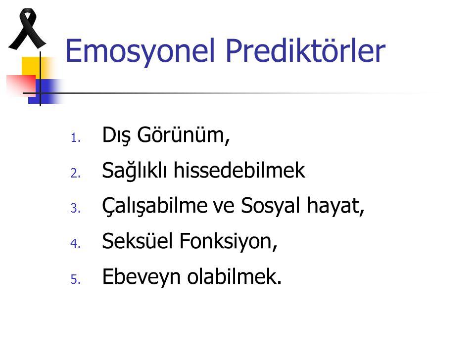 Emosyonel Prediktörler