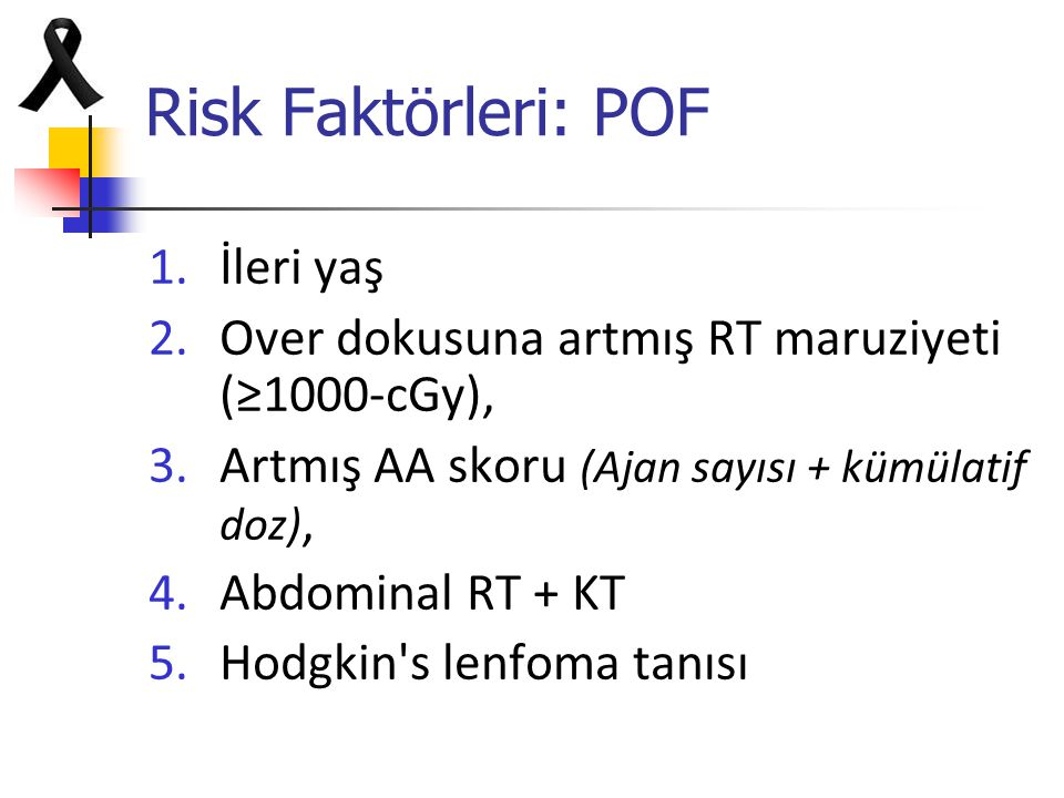 Risk Faktörleri: POF İleri yaş