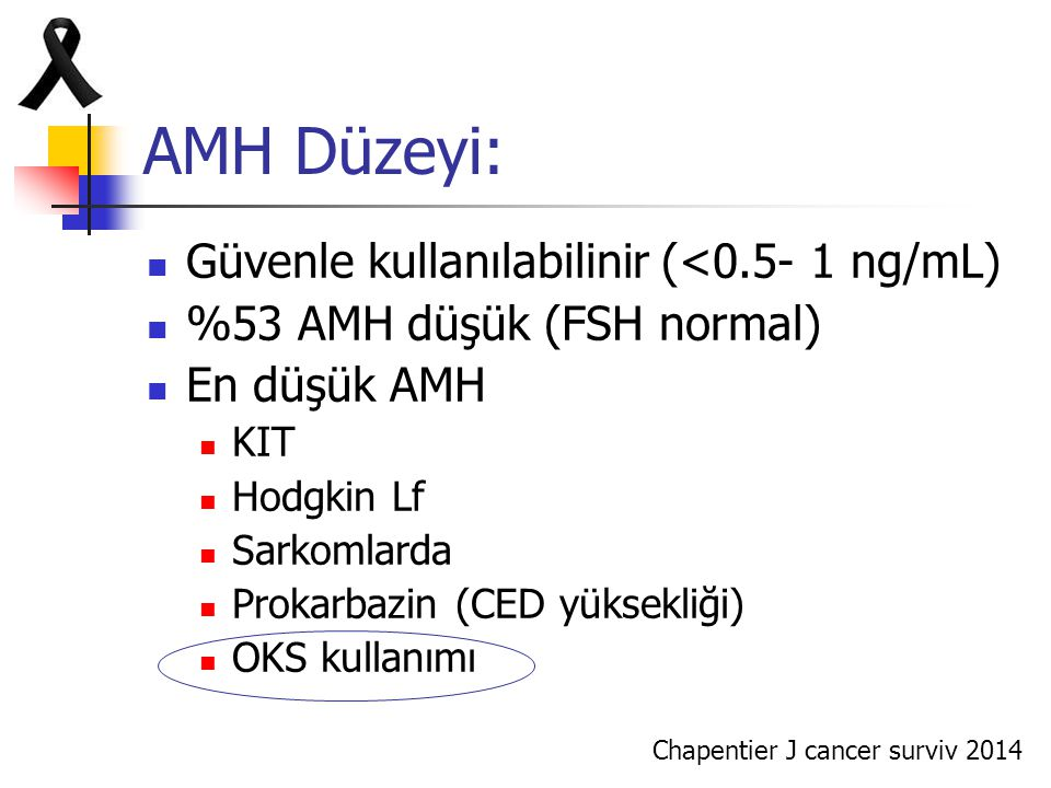 AMH Düzeyi: Güvenle kullanılabilinir (<0.5- 1 ng/mL)