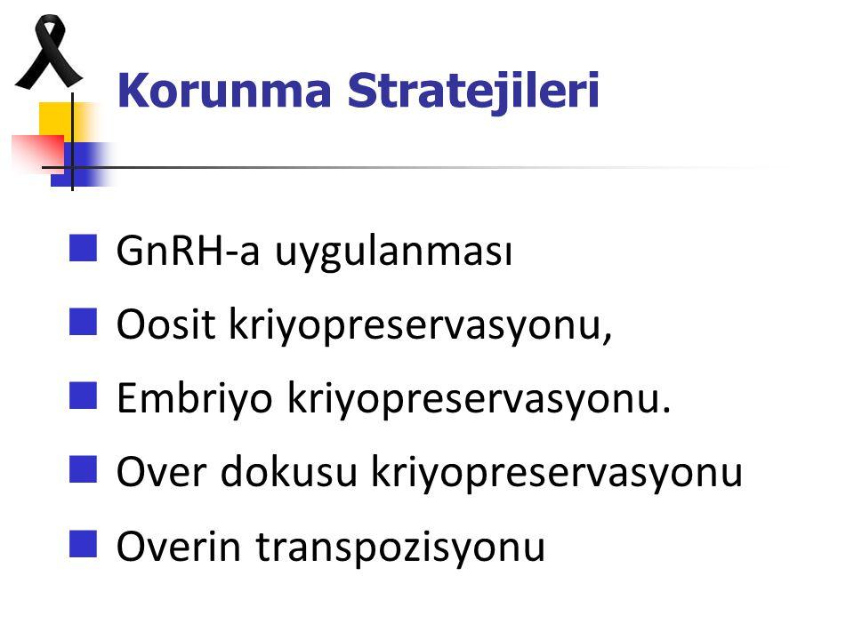 Korunma Stratejileri GnRH-a uygulanması. Oosit kriyopreservasyonu, Embriyo kriyopreservasyonu. Over dokusu kriyopreservasyonu.