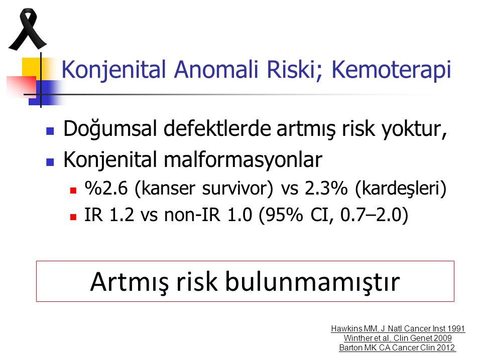 Konjenital Anomali Riski; Kemoterapi
