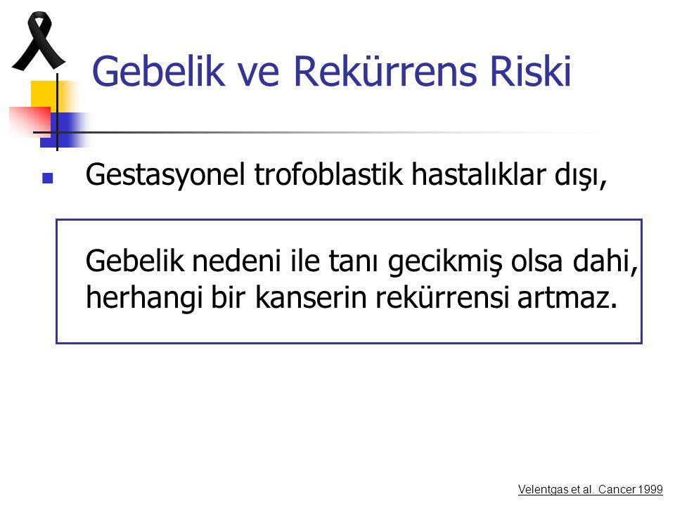 Gebelik ve Rekürrens Riski