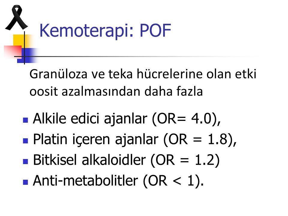 Kemoterapi: POF Granüloza ve teka hücrelerine olan etki oosit azalmasından daha fazla. Alkile edici ajanlar (OR= 4.0),
