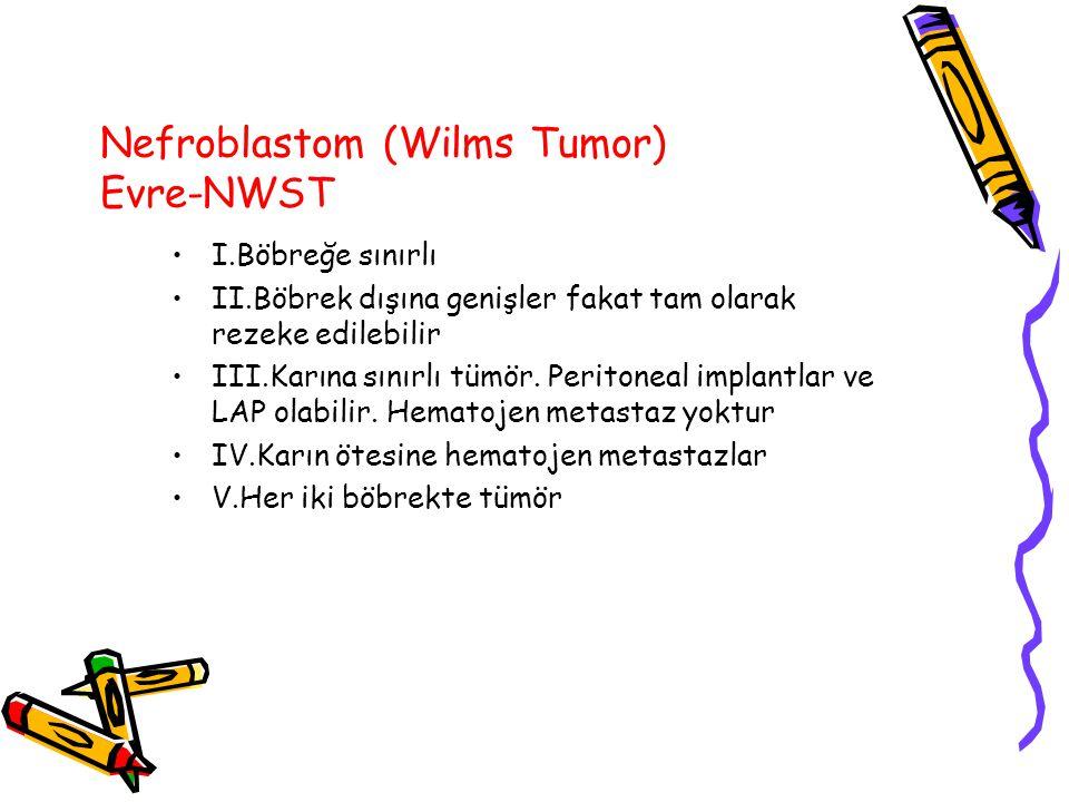 Nefroblastom (Wilms Tumor) Evre-NWST