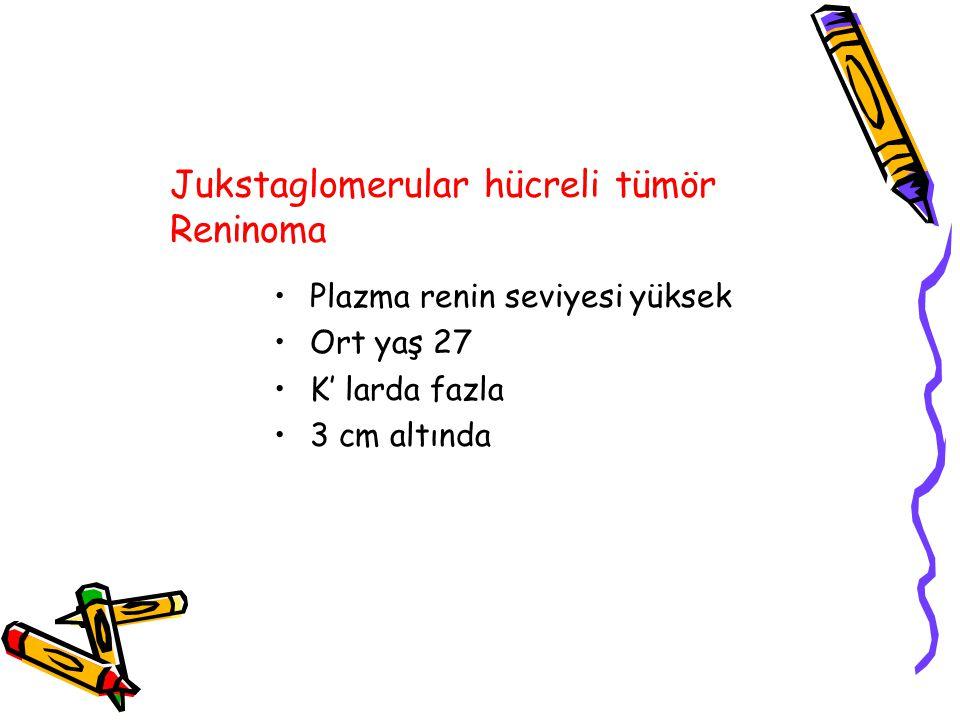 Jukstaglomerular hücreli tümör Reninoma