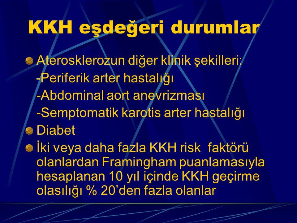 KKH eşdeğeri durumlar Aterosklerozun diğer klinik şekilleri: