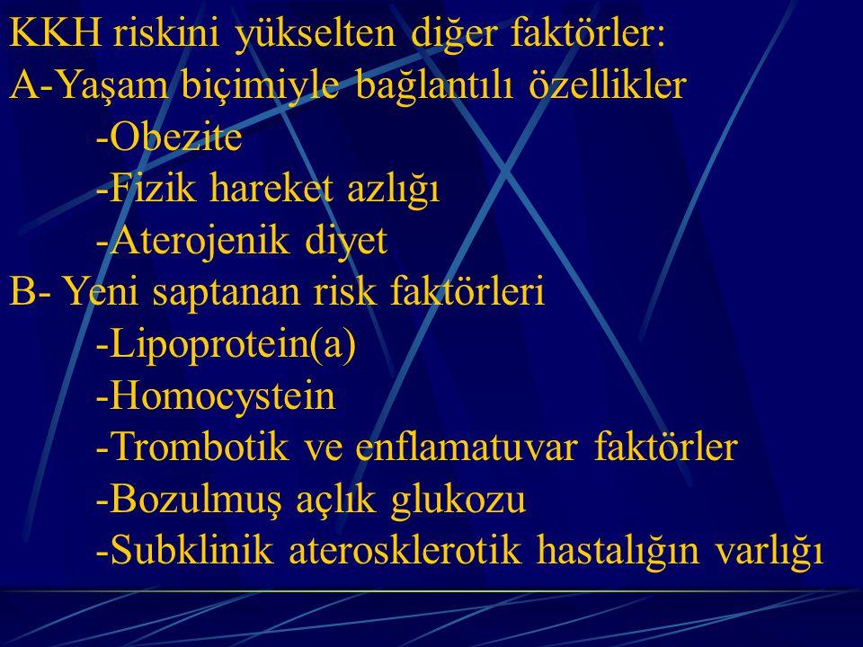 KKH riskini yükselten diğer faktörler: