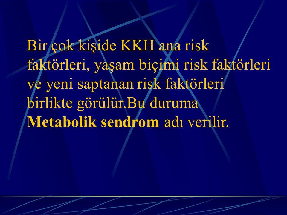 Bir çok kişide KKH ana risk faktörleri, yaşam biçimi risk faktörleri ve yeni saptanan risk faktörleri birlikte görülür.Bu duruma Metabolik sendrom adı verilir.