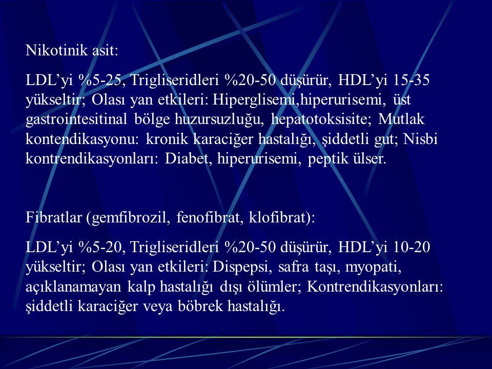 Nikotinik asit: