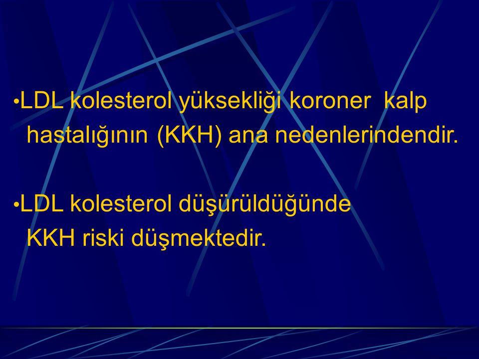 LDL kolesterol yüksekliği koroner kalp